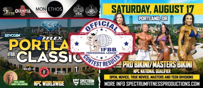 Results | IFBB PRO