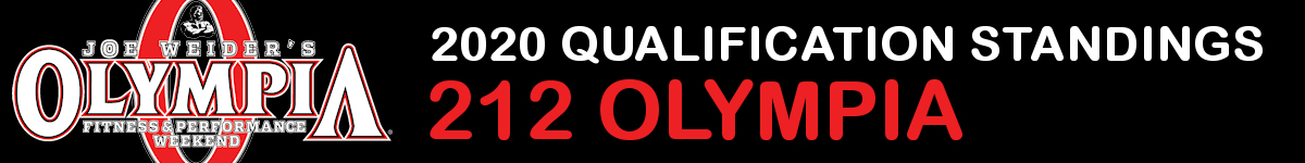 2020 Olympia Qualified Athletes Qualification System Valentina Mishina Валентина Мишина Денис Романов Доктор Любер Алексей Киреев