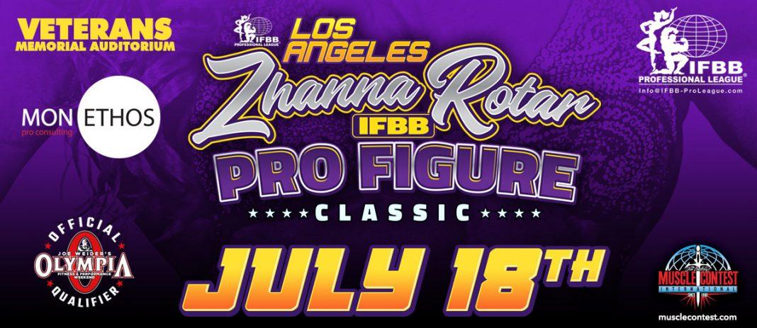 2020 Zhanna Rotar Classic | IFBB PRO