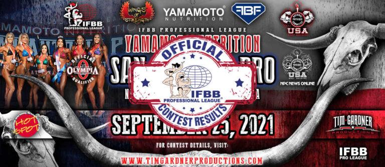 2021 San Antonio Pro Scorecards
