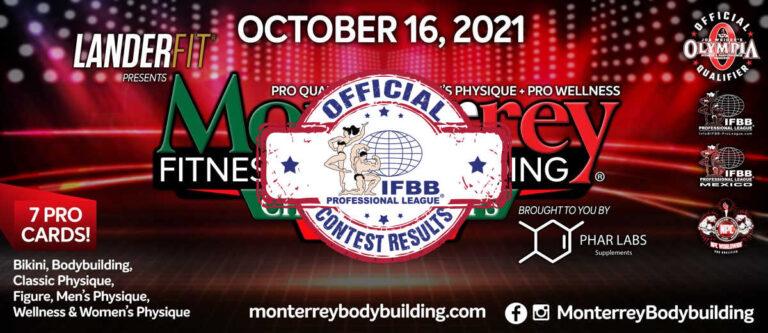 2021 Monterrey Pro Scorecards